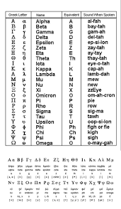 Lambda Letter Pronunciation