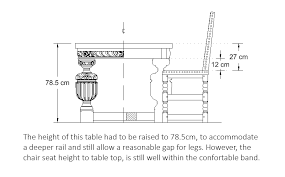 What Is The Ideal Dining Table And Chair Height Pertaining To Room Heights