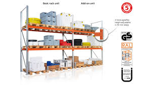 All META Pallet Racks Carry The RAL RG 614 2 Quality Mark MULTIPAL Is Perfect Solution For Rationalised Well Arranged And Adaptable