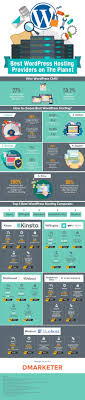 Infographic: Best WordPress Hosting Companies - InfographicBee.com Top 4 Best And Cheap Wordpress Hosting Providers 72018 Best Hosting 2018 Discount Codes To Get The Deals Heres The Absolute Best Option For Your Blog Wp Service Wordpress By Vhsclouds 10 Plugins Websites Blogs Infographics 5 Themes Web Companies Services Wpall Managed How To Choose The Provider Thekristensam List Of For Bloggers 7 Compared