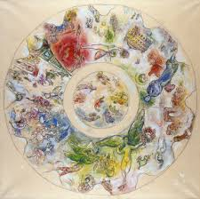 marc chagall study for the ceiling of the opera garnier