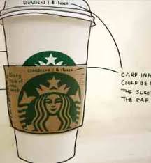 When Starbucks Coffee Drawing Will Have Christmas Drinks Popsugar Foodrhpopsugarcom How To Draw A