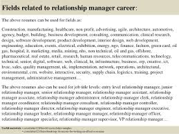 Top Relationship Manager Cover Letter Samples Photo Album Gallery Banking