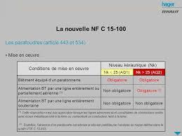 norme nfc 15 100 cuisine norme nfc 15 100 cuisine affordable description de la salle de