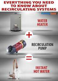 recirculating systems for water heating