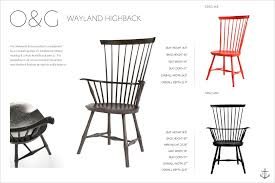 Dining Room Chairs Pinterest For Awesome Decorating Ideas 87 With