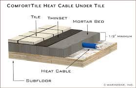 heated tile floors radiant floor heating systems for tile