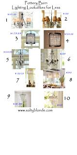 Look A Like Archives - Salty Blonde :: Salty Blonde | A Beauty And ... Fniture Amazing Pottery Barn Look Alike Couches Ethan Allen Vs Pier 1 Pillow Fight Decor Alikes Bathroom Vanity Best 25 Barn Fniture Ideas On Pinterest Sinks Style Farm Sink Console Flash Sale Lals Bedding At One Kings Lane Articles With Ding Table Reviews Tag Surprising 2011 June Archive