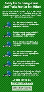 The Risks Of Driving Around Semi Trucks (And How To Avoid Them ... A Trainers Guide 5week Onboarding Coent Plan For Truck Drivers Safety Msages Hurricane Tips Truck Drivers Hauling Through Harvey For Tow Trustworthy Towing Driving Around Trucks Phoenix Personal Injury Law Winter Your Fleet Chevin Helpful Trying To Avoid Road Loading And Parking A Moving Forklift Trucking Quires Full Ccentration On The Road Stay Out Of Essential Create An Effective Driver Program