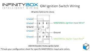 Awesome 5 Prong Ignition Switch Wiring Diagram – 1994 Chevy Truck ... Alan Budniks 1994 Chevrolet C1500 Extended Cab 350ci 57l V8 94 Chevy 1500 Wiring Diagram Trusted Silverado Korrupted Truck Brake Light Accsories Awesome Trucks Every Guy Needs To Unique K3500 Dually V1 0 1993 Tazman171 Specs Photos Jesse Brown Lmc Life Newb With A Clutch Question W 350 Chevy Silverado Since I Will Be Getting Rid