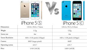 iPhone 5S vs iPhone 5C What s the Difference VIDEO