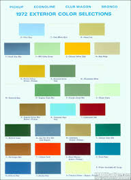 100 Truck Colors Decoding Your 1972 Ford VIN FORDificationcom
