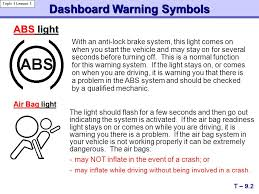 Dashboard Warning Symbols T – 9 1 Topic 1 Lesson 1 Temperature