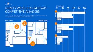cast s New Xfinity Wireless Gateway Powers the Nation s Fastest