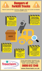 Dangers Of Forklifts Infographic (8) #forklift #safety #inspection ... Forklift Safety Safetysolutionplt Safety Tips For Drivers And Pedestrians Sfm Mutual Insurance Avoiding Damage To Forks Tips Checklist Caddy Refill Pack Liftow Toyota Dealer Lift Whiteowl Tronics Sandia Rodeo Hlights Curacy August 6 2007 124v48v60v72v Blue Red Spot Work Working Light Fork Truck Encode Clipart To Base64 Creative Supply Diesel Motor Order Picking For Factory Workshops