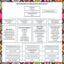 Amosfun Dos Metros Para La Presentación De La Carta Familiar