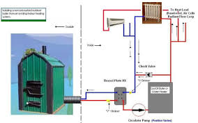 Used Floor Furnace Grates by Hydronic Boiler System Installation Jpg