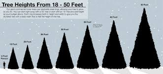 Holiday Bright Lights Christmas Commercial Tower Tree Sizes