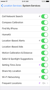 Know How Your iPhone s Location Services Works Part II