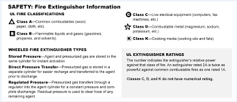 Nfpa 10 Fire Extinguisher Cabinet Mounting Height by Fire Extinguishers Fire Protection Grainger Industrial Supply