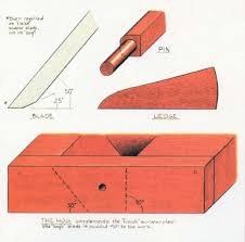 60 best hand plane images on pinterest planes hand tools and