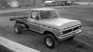 Thomas Chizek's 1976 Ford F150 On Wheelwell