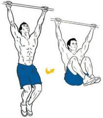 Abs Roman Chair Knee Raises by The Ultimate Six Pack Abs Workout Gymmotivationandfitness