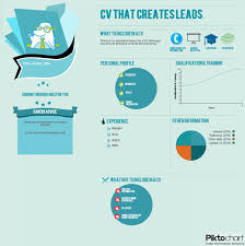 What To Include In A CV | Visual.ly 910 How To Include Nanny Experience On Resume Juliasrestaurantnjcom How Write A Resume With No Job Experience Topresume Our Guide Standout Yachting Cv Cottoncrews Things To Include On A Tjfsjournalorg In 2019 The Beginners Graduate Student Rumes Hlighting An Academic Project What Career Hlights Section 50 Tips Up Your Game Instantly Velvet Jobs Samples References Available Upon Request Valid Should Writing Tricks Submit Your Jobs Today 99 Key Skills For Best List Of Examples All Types 11 Steps The Perfect