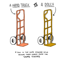 Blog — Delaney Lundquist Shipping Policy Shop Hand Trucks Dollies At Lowescom Convertible Mulposition Collapsible Magliner Truck Tires For Wheels And Lebdcom What Is A Pallet With Pictures If I Told You That Never Have To Move Refrigerator Again Truck Wikipedia Jack Upcart Lift The Stair Climbing Of Your Dreams Probrake Linde Jack Pump