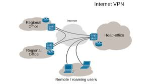 VPNs What They Do How They Work and Why You re Dumb for Not