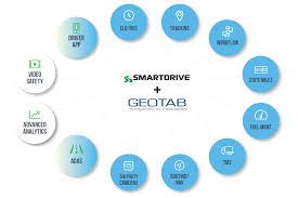 SmartDrive - Video & Analytics Technology For Fleet Safety