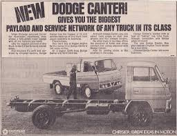 1971 Dodge Canter Truck Newspaper Ad - Australia | Covers Th… | Flickr Tops Wallpapers Dodgeadicts 1964 Dodge D200 1971 Dw Truck For Sale Near Cadillac Michigan 49601 For Sale D100 Adventurer Se For A Bodies Only Mopar Youtube Mcacn Barn Finds The Duude Sweptline Trucks Ram Chargers Pinterest Nice Truck Although The Wsw Tir Flickr Custom Pickup Finally 196171 Pic Power Wagon 4x4 Trucks Power Wagons Car Shipping Rates Services Demon 197 Desoto Chrysler Dodgeplymouth Eagle Of D700 2136092 Hemmings Motor News