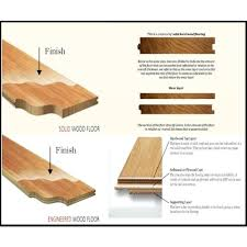 Wood Flooring Thickness Thick Hand Sed Hardwood A Care And