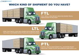 Which Kind Of Shipment Do You Have?
