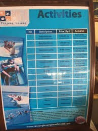 Tanjung Lesung Bay Villas Hotel Resort Price List For The Activities In Beach Club