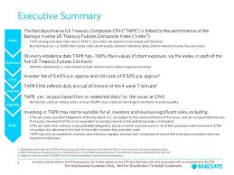 Investor Executive Summary Template Investment Crowdfunding Presentation Deck
