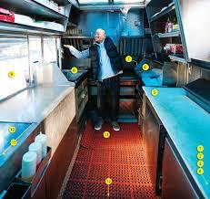 100 Vegas Food Trucks Anatomy Of A Food Truck Fukuburger Las Weekly