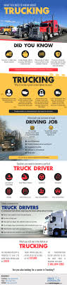 Top Trucking Salaries: How To Find High Paying Jobs