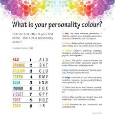 249 best Enneagram MBTI Personality images on Pinterest