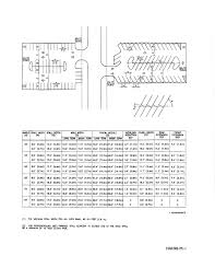 100 7m To Feet Design Standards Document Viewer