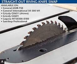 Best Grizzly Cabinet Saw by Tool Review 3 Hp Tablesaws