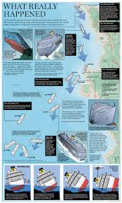 Sinking Ship Simulator The Rms Titanic by 79 Best Titanic Images On Pinterest Titanic History Travel And