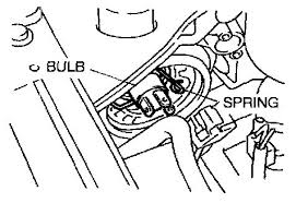 how do i replace the headl bulbs in my 1995 mitsubishi eclipse