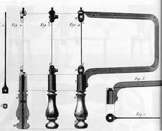 skill builder u2014 understanding basic woodworking tools