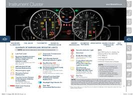 Mazda Miata Glendale