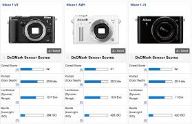 nikon 1 v3 review sensor performance and test results daily