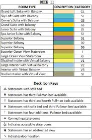 Majesty Of The Seas Deck Plan Codes by Ovation Of The Seas Overview