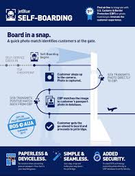 Your Next JetBlue Boarding Pass Might Be Your Face - CNET Best Coupon Code Travel Deals For September 70 Jetblue Promo Code Flight Only Jetblue Promo Code Official Travelocity Coupons Codes Discounts 20 Save 20 To 500 On A Roundtrip Jetblue Flight Milevalue How Thin Coupon Affiliate Sites Post Fake Earn Ad Sxsw Prosport Gauge 2018 Off Sale Swoop Fares From 80 Cad Gift Card Scam Blue Promo Just Me Products Natural Hair Chicago Ft Lauderdale Or Vice Versa 76 Rt Jetblue Black Friday Yellow Cab Freebies