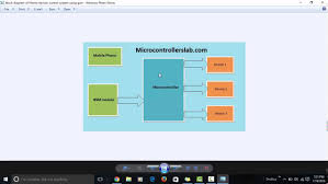 Home Automation System Using Microcontroller - YouTube Home Security Design Wireless Ui Ideatoaster Best 25 Automation System Ideas On Pinterest And Implementation Of A Wifi Based Automation System How To A Smart Designing Installation Pictures Options Tips Abb Opens Doors To The Home Future Architecture Software For Systems Comfort 100 Ashampoo Designer Pro It Naszkicuj Swj Dom Interior Fitting Lighting Indoor Diagram Electrical Wiring Software