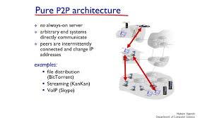 Advance Computer Networks Lecture#06 - Ppt Video Online Download Introducing Dial Plans Identifying Plan Characteristics Advance Computer Networks Lecture06 Ppt Video Online Download Essay About Friendship Short Nursing Cover Letter Mplate Top Mean Opinion Score Mos A Measure Of Voice Quality Configure A Vega Behind Nat Gateways Documentation How Does It All Work With Standard Did Voyced Disruptive Technology Example Over Internet Protocol Voip Information Free Fulltext Evaluation Of Qos Performance Netgear Vlans Kboss Moved To Ramkbosscom Go There Developing Your Brand Identity 10 Best Uk Providers Jan 2018 Phone Systems Guide Industry Examples Socket